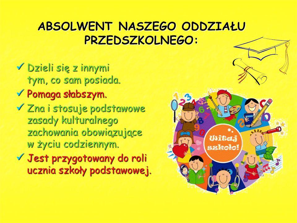 PRACOWNICY ODDZIAŁU PRZEDSZKOLNEGO TO: PRACOWNICY ODDZIAŁU PRZEDSZKOLNEGO TO: Wykwalifikowana, kompetentna, zaangażowana i odpowiedzialna kadra pedagogiczna, Wykwalifikowana, kompetentna, zaangażowana i odpowiedzialna kadra pedagogiczna, Logopeda, Logopeda, Przyjazna kadra administracyjno – obsługowa.