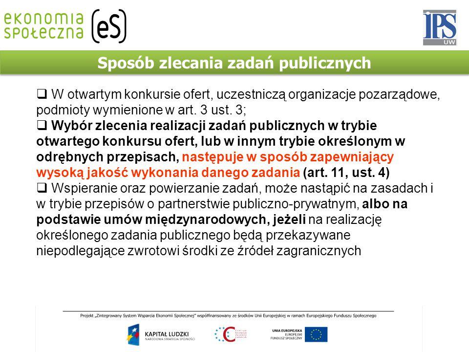 Sposób zlecania zadań publicznych  W otwartym konkursie ofert, uczestniczą organizacje pozarządowe, podmioty wymienione w art. 3 ust. 3;  Wybór zlec