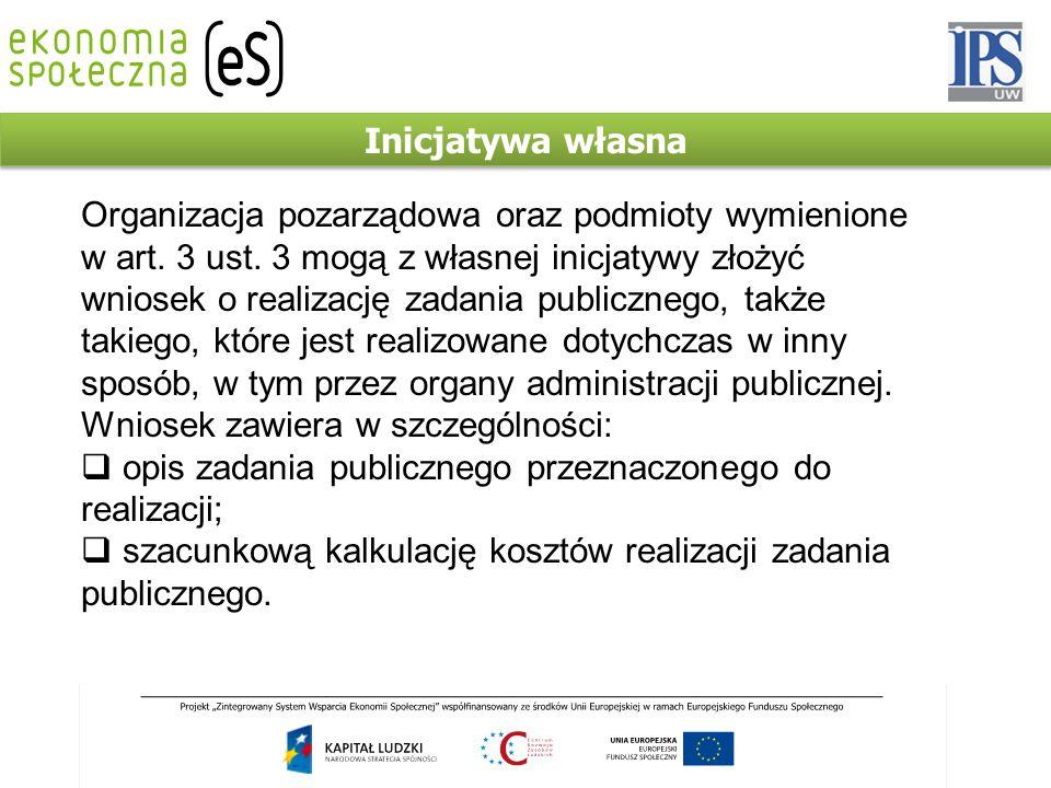 Inicjatywa własna Organizacja pozarządowa oraz podmioty wymienione w art. 3 ust. 3 mogą z własnej inicjatywy złożyć wniosek o realizację zadania publi