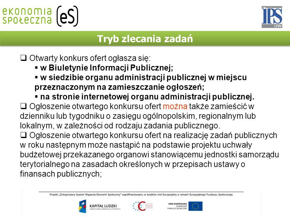 Tryb zlecania zadań  Otwarty konkurs ofert ogłasza się:  w Biuletynie Informacji Publicznej;  w siedzibie organu administracji publicznej w miejscu