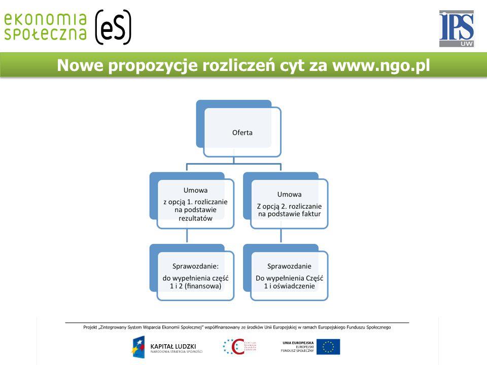 Nowe propozycje rozliczeń cyt za www.ngo.pl