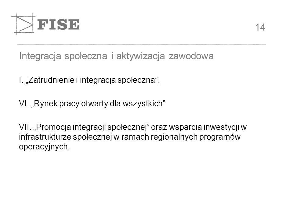 """Integracja społeczna i aktywizacja zawodowa I. """"Zatrudnienie i integracja społeczna , VI."""