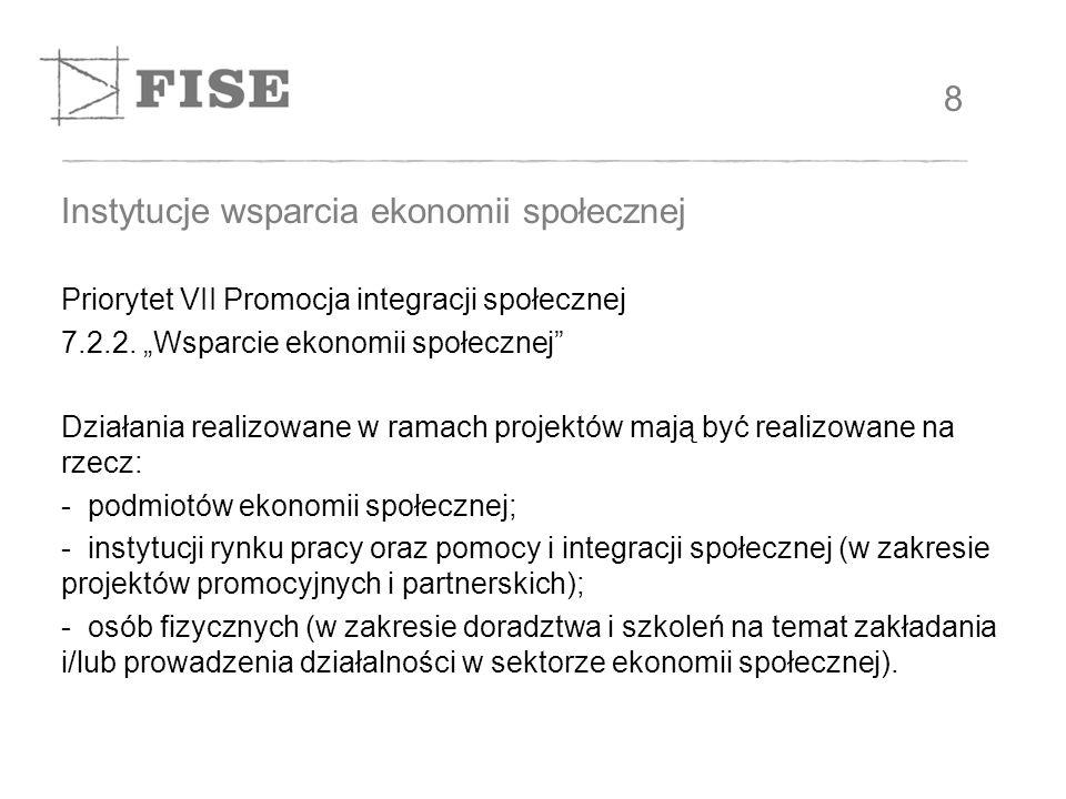 Instytucje wsparcia ekonomii społecznej Priorytet VII Promocja integracji społecznej 7.2.2.