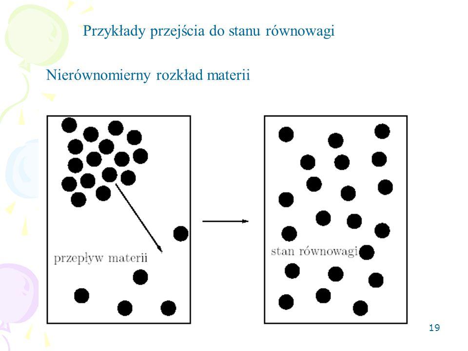 19 Przykłady przejścia do stanu równowagi Nierównomierny rozkład materii