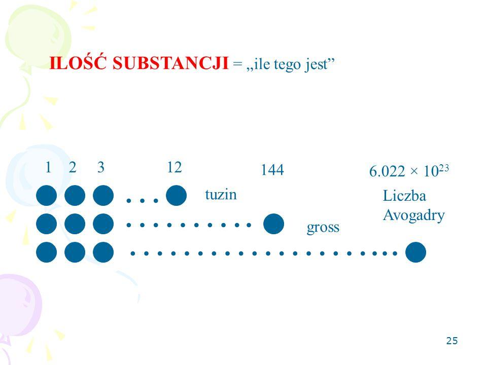 """25 … ………. ………………... 1 2 3 12 144 6.022 × 10 23 tuzin gross ILOŚĆ SUBSTANCJI = """"ile tego jest"""" Liczba Avogadry"""