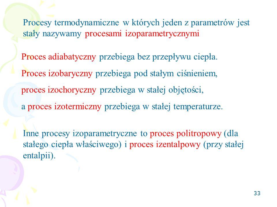 33 Proces adiabatyczny przebiega bez przepływu ciepła. Proces izobaryczny przebiega pod stałym ciśnieniem, proces izochoryczny przebiega w stałej obję