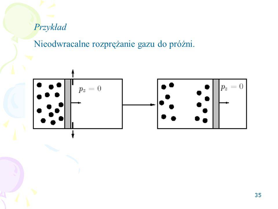 35 Przykład Nieodwracalne rozprężanie gazu do próżni.
