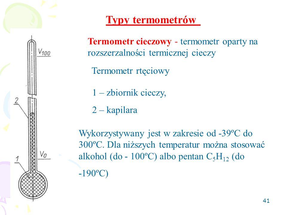 41 Typy termometrów Termometr cieczowy - termometr oparty na rozszerzalności termicznej cieczy 1 – zbiornik cieczy, 2 – kapilara Wykorzystywany jest w zakresie od -39ºC do 300ºC.