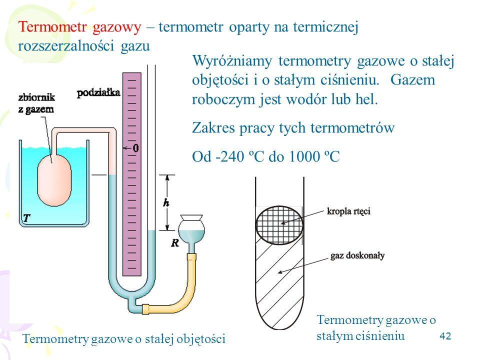 42 Termometr gazowy – termometr oparty na termicznej rozszerzalności gazu Wyróżniamy termometry gazowe o stałej objętości i o stałym ciśnieniu.