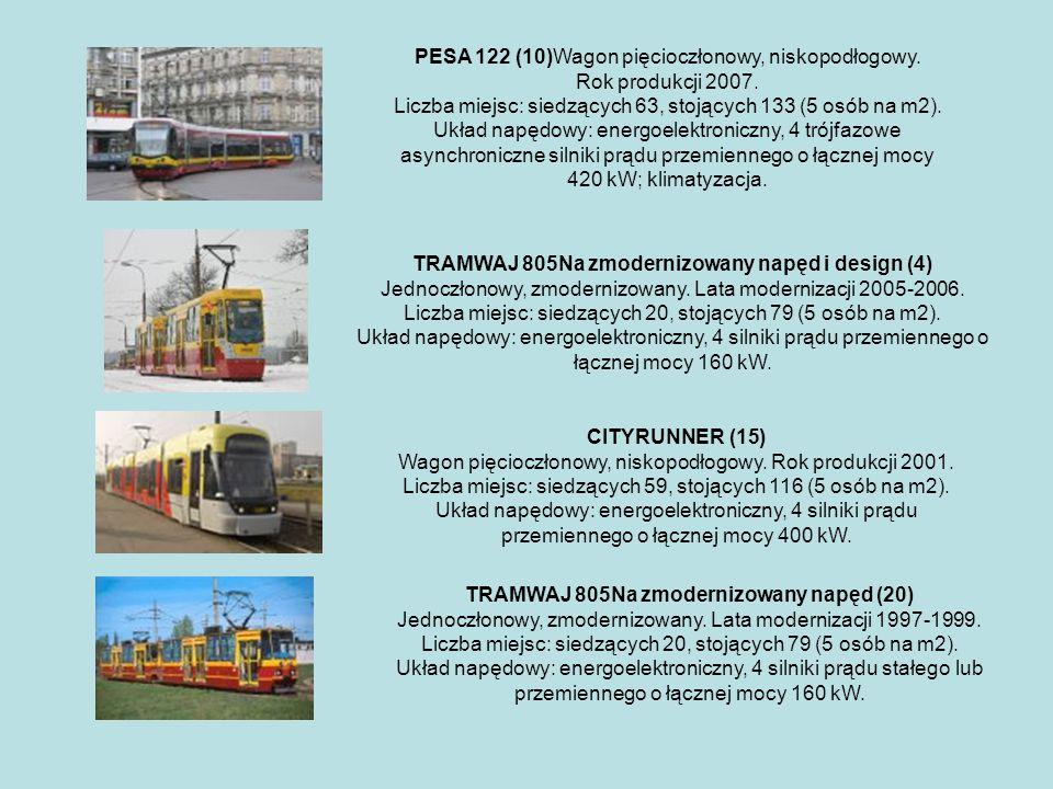 PESA 122 (10)Wagon pięcioczłonowy, niskopodłogowy. Rok produkcji 2007. Liczba miejsc: siedzących 63, stojących 133 (5 osób na m2). Układ napędowy: ene