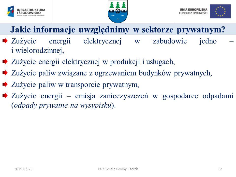 Jakie informacje uwzględnimy w sektorze prywatnym? Zużycie energii elektrycznej w zabudowie jedno – i wielorodzinnej, Zużycie energii elektrycznej w p