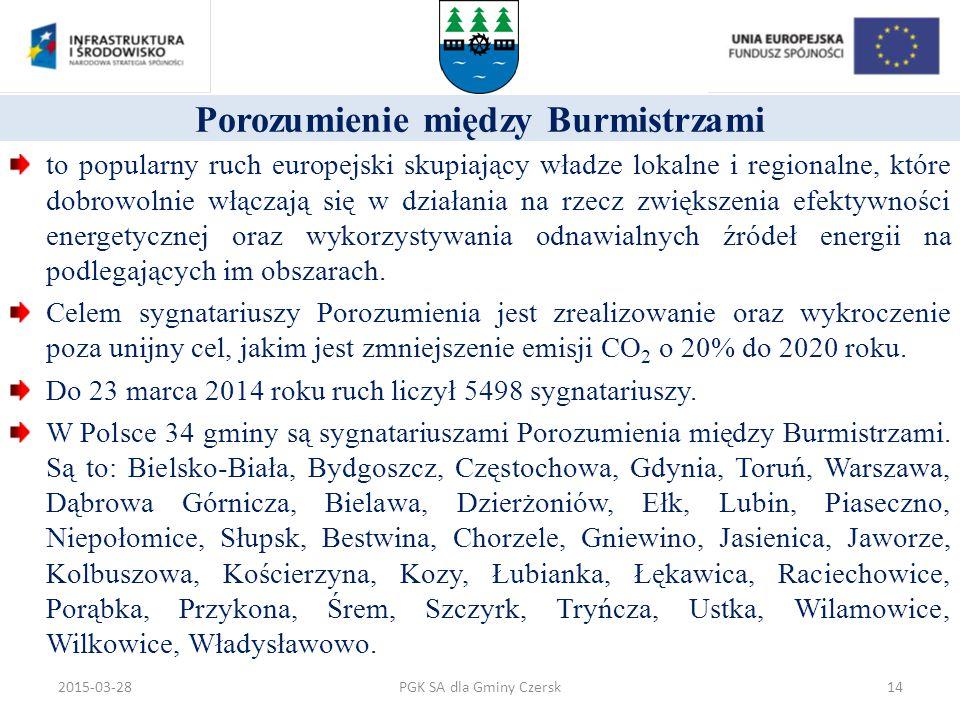 Porozumienie między Burmistrzami to popularny ruch europejski skupiający władze lokalne i regionalne, które dobrowolnie włączają się w działania na rz