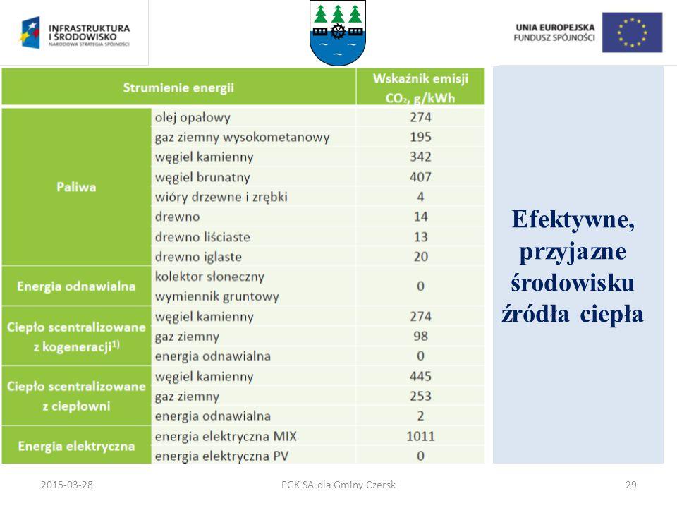 Efektywne, przyjazne środowisku źródła ciepła PGK SA dla Gminy Czersk2015-03-2829