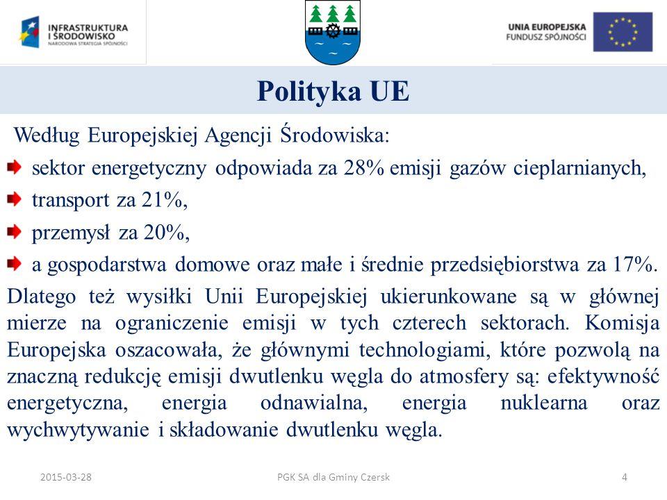 Polityka UE Według Europejskiej Agencji Środowiska: sektor energetyczny odpowiada za 28% emisji gazów cieplarnianych, transport za 21%, przemysł za 20