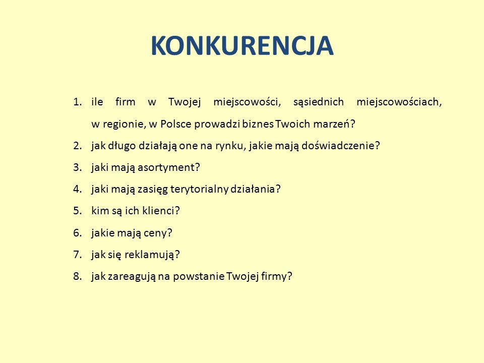 KONKURENCJA 1.ile firm w Twojej miejscowości, sąsiednich miejscowościach, w regionie, w Polsce prowadzi biznes Twoich marzeń? 2.jak długo działają one