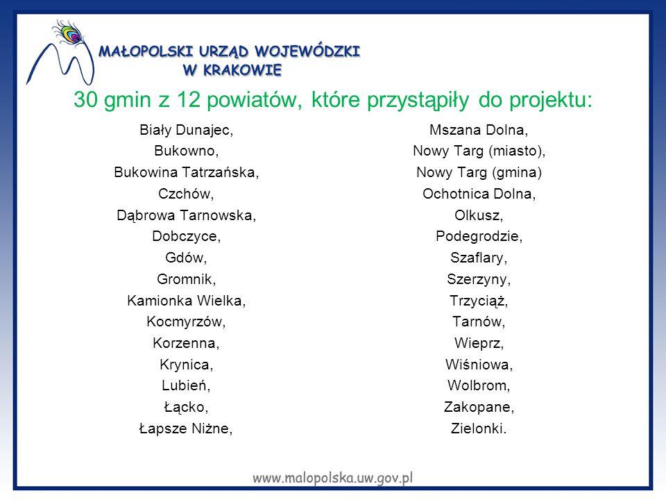 30 gmin z 12 powiatów, które przystąpiły do projektu: Biały Dunajec, Bukowno, Bukowina Tatrzańska, Czchów, Dąbrowa Tarnowska, Dobczyce, Gdów, Gromnik,