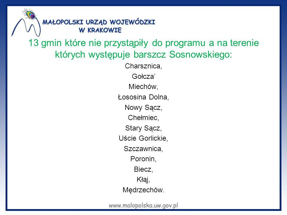13 gmin które nie przystąpiły do programu a na terenie których występuje barszcz Sosnowskiego: Charsznica, Gołcza' Miechów, Łososina Dolna, Nowy Sącz,