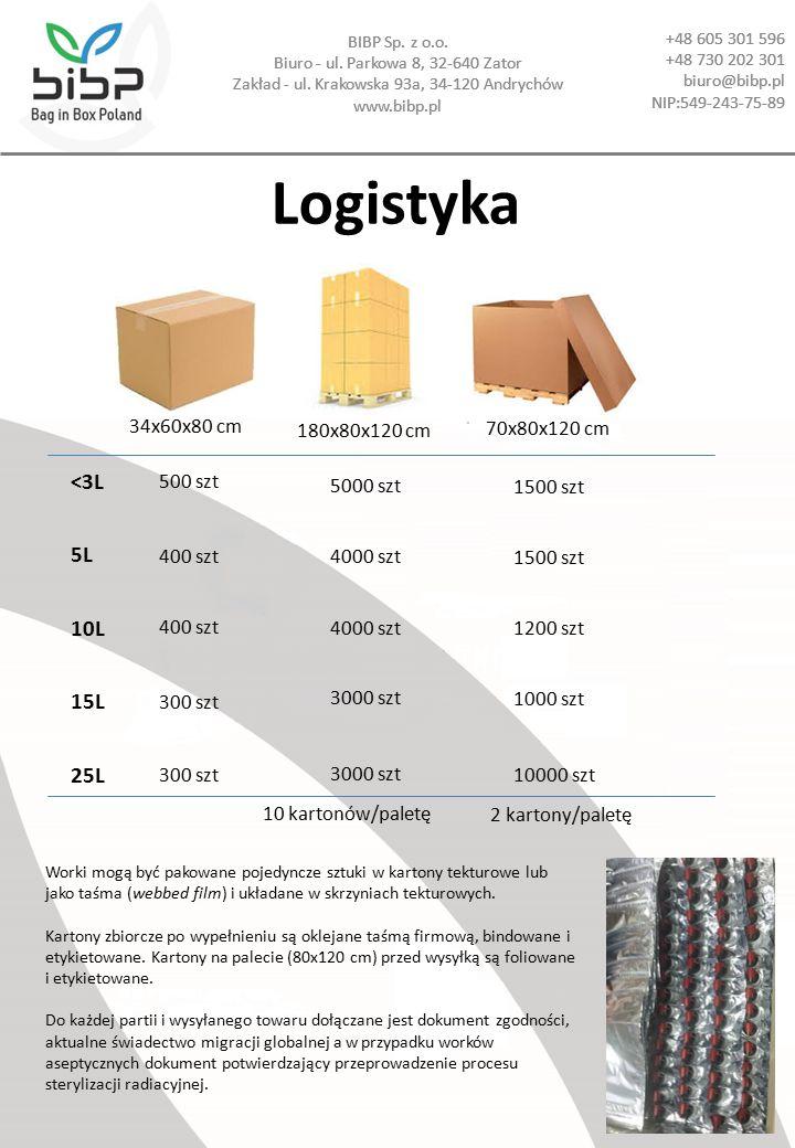 BIBP Sp.z o.o. Biuro - ul. Parkowa 8, 32-640 Zator Zakład - ul.