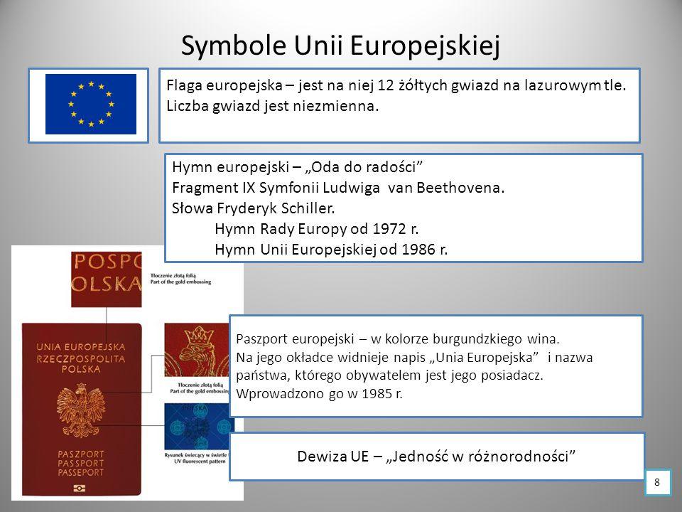 Rozwój terytorialny UE 1951 1973 1981 1986 1951Niemcy, Francja, Włochy, Belgia, Holandia, Luksemburg 1973Dania, Irlandia, Wielka Brytania 1981Grecja 1986Hiszpania, Portugalia 1995Austria, Finlandia i Szwecja 2004Łotwa, Litwa, Estonia, Polska, Czechy, Słowacja, Cypr, Węgry, Malta, Słowenia 2007Bułgaria, Rumunia 2013Chorwacja 1995 2004 2007 19 2013