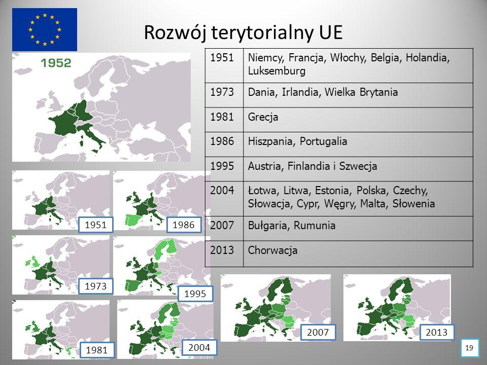 Instytucje Unii Europejskiej Rada Europejska Siedziba – Bruksela Skład:  przywódcy państw członkowskich (prezydenci, monarchowie),  szefowie rządów (premierzy, kanclerze),  ministrowie spraw zagranicznych,  przewodniczący Komisji Europejskiej,  Przewodniczącym Rady Europejskiej (potocznie Prezydent UE) był premier Belgii Herman Van Rompuy od 1 grudnia 2014 jest Donald Tusk Kompetencje:  określa główne kierunki polityki UE,  kreuje platformę porozumienia między państwami członkowskimi,  ułatwia współpracę między państwami na najwyższym szczeblu,  decyduje o tym czy przyjąć, czy nie przyjąć, nowych członków,  wytycza kierunki rozwoju UE i decyduje o kierunku polityki zagranicznej UE.