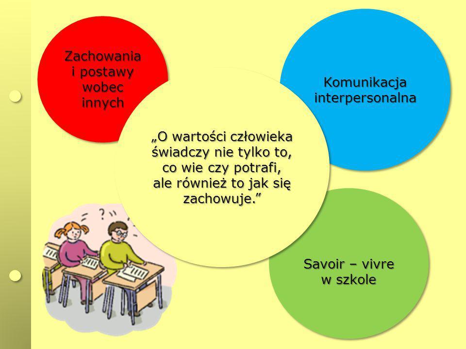 """Zachowania i postawy wobec innych Komunikacja interpersonalna Savoir – vivre w szkole Savoir – vivre w szkole """"O wartości człowieka świadczy nie tylko"""