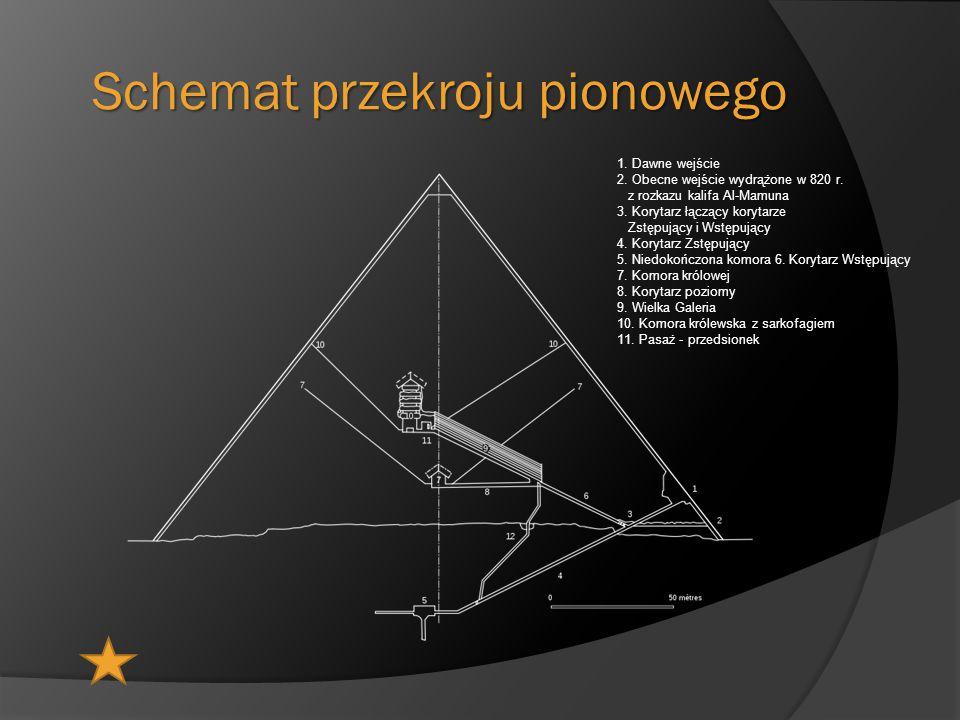 Historia  Piramida Cheopsa, Wielka Piramida egipska piramida, znajdująca się w Gizie nieopodal Kairu, wzniesiona ok.