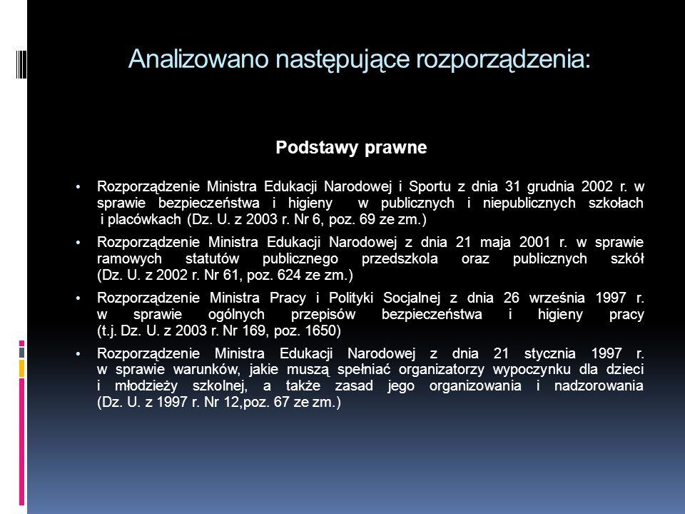 Analizowano następujące rozporządzenia: Podstawy prawne Rozporządzenie Ministra Edukacji Narodowej i Sportu z dnia 31 grudnia 2002 r. w sprawie bezpie