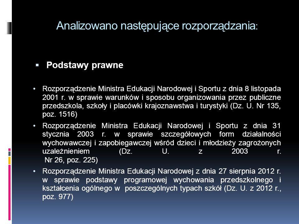 Analizowano następujące rozporządzania :  Podstawy prawne Rozporządzenie Ministra Edukacji Narodowej i Sportu z dnia 8 listopada 2001 r. w sprawie wa
