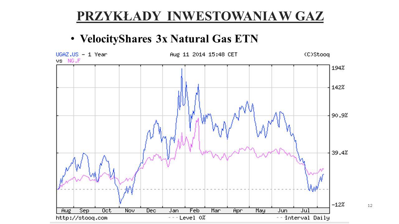ProShares Ultra Bloomberg Natural Gas Symbol – BOIL na NYSE Fundusz oferuje ekspozycję na wzrosty cen gazu naturalnego z 2-krotnym lewarem Opłata za zarządzanie – 0,95% PRZYKŁADY INWESTOWANIA W GAZ 13