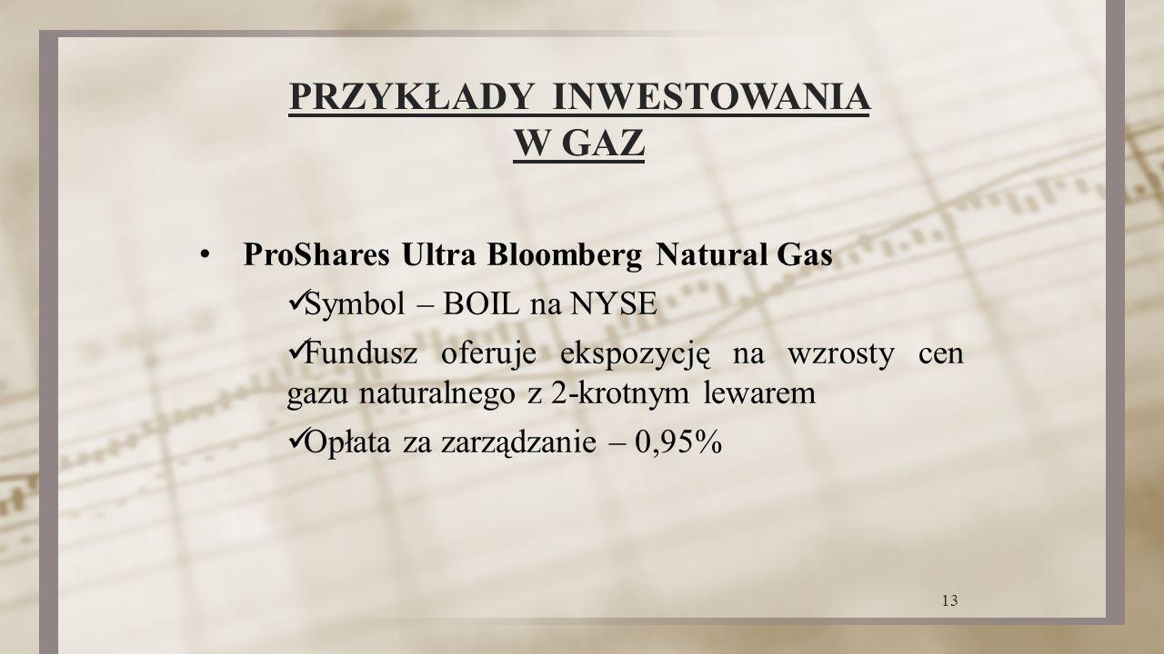 ProShares Ultra Bloomberg Natural Gas Symbol – BOIL na NYSE Fundusz oferuje ekspozycję na wzrosty cen gazu naturalnego z 2-krotnym lewarem Opłata za z