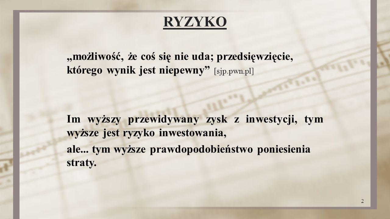 """RYZYKO """"możliwość, że coś się nie uda; przedsięwzięcie, którego wynik jest niepewny"""" [sjp.pwn.pl] Im wyższy przewidywany zysk z inwestycji, tym wyższe"""