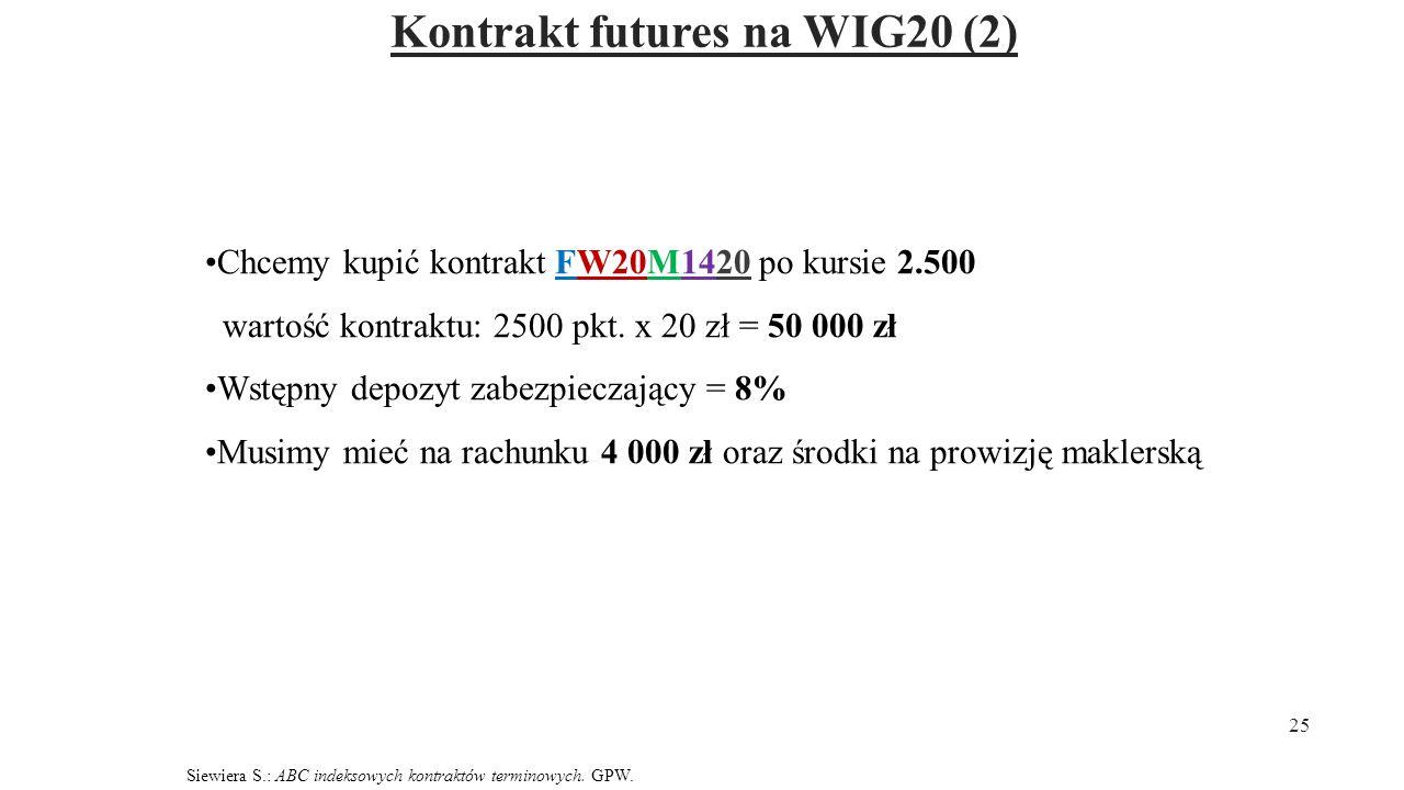 Kontrakt futures na WIG20 (2) 25 Siewiera S.: ABC indeksowych kontraktów terminowych. GPW. Chcemy kupić kontrakt FW20M1420 po kursie 2.500 wartość kon