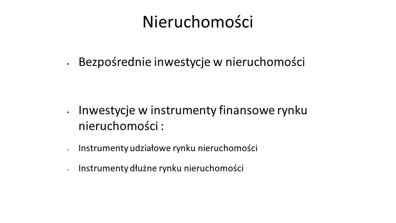 Nieruchomości Bezpośrednie inwestycje w nieruchomości Inwestycje w instrumenty finansowe rynku nieruchomości : Instrumenty udziałowe rynku nieruchomoś