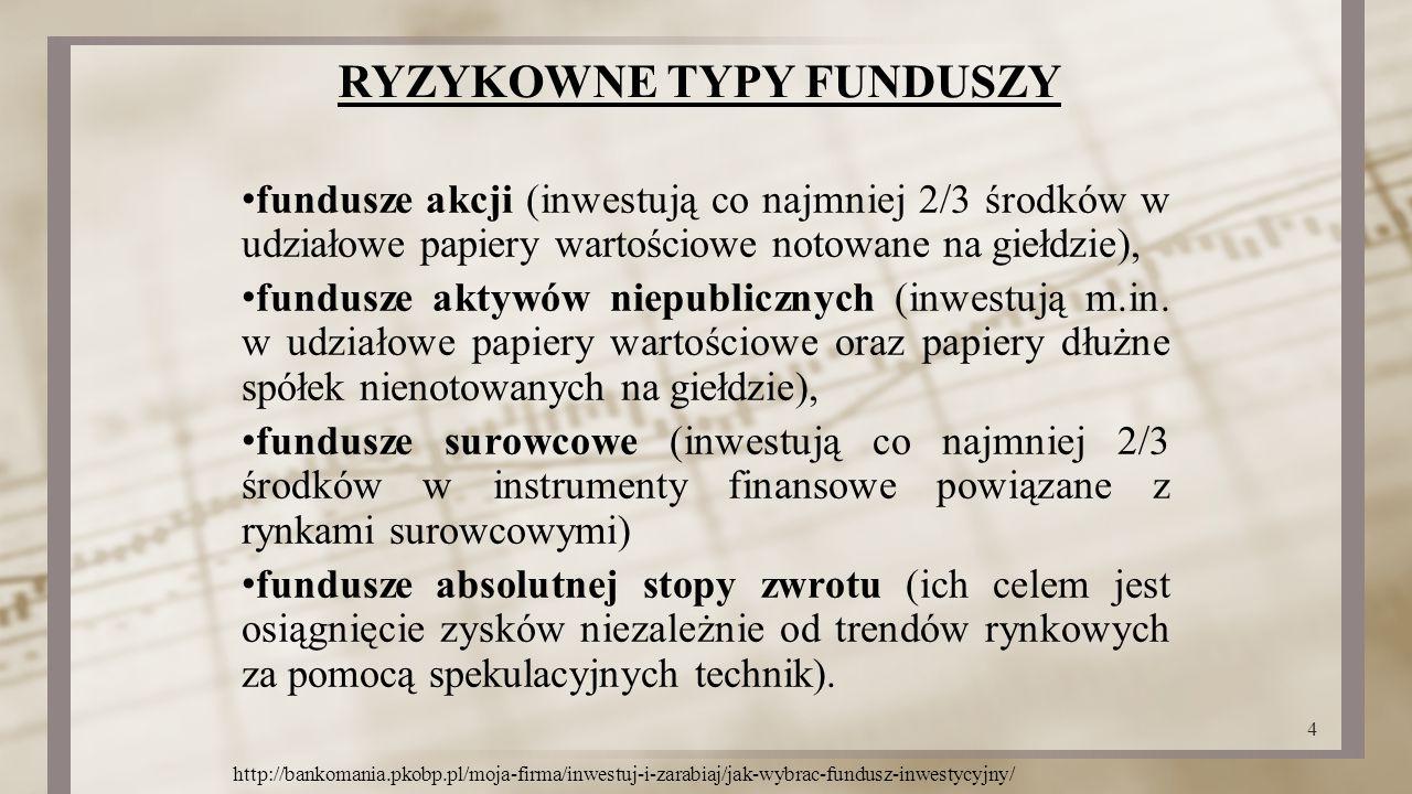 RYZYKOWNE TYPY FUNDUSZY fundusze akcji (inwestują co najmniej 2/3 środków w udziałowe papiery wartościowe notowane na giełdzie), fundusze aktywów niep