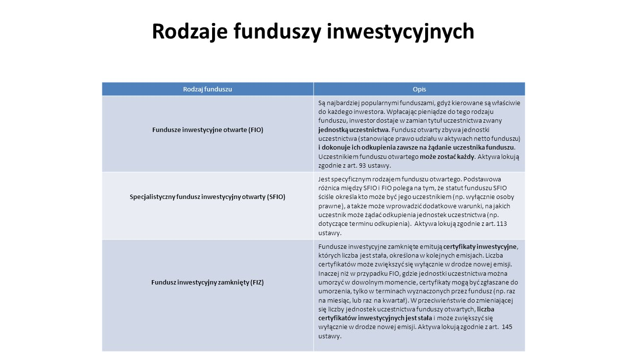 Fundusze inwestycyjne zamknięte W zależności od sposobu oferowania certyfikatów (wskazanego w statucie funduszu) rozróżniamy:  fundusze inwestycyjne zamknięte publiczne emitujące certyfikaty dopuszczone do obrotu publicznego  fundusze inwestycyjne zamknięte niepubliczne emitujące certyfikaty niedopuszczone do obrotu publicznego.