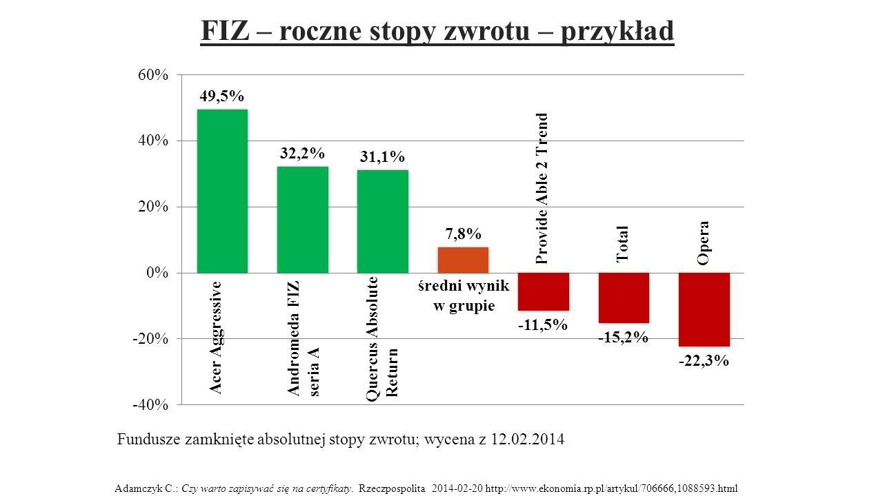 FIZ – roczne stopy zwrotu – przykład Adamczyk C.: Czy warto zapisywać się na certyfikaty. Rzeczpospolita 2014-02-20 http://www.ekonomia.rp.pl/artykul/