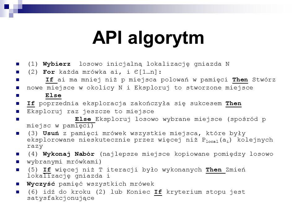 API algorytm (1) Wybierz losowo inicjalną lokalizację gniazda N (2) For każda mrówka ai, i Є[1…n]: If ai ma mniej niż p miejsca polowań w pamięci Then