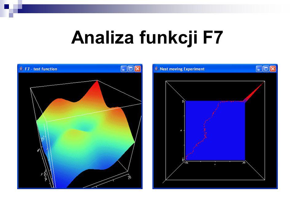 Analiza funkcji F7