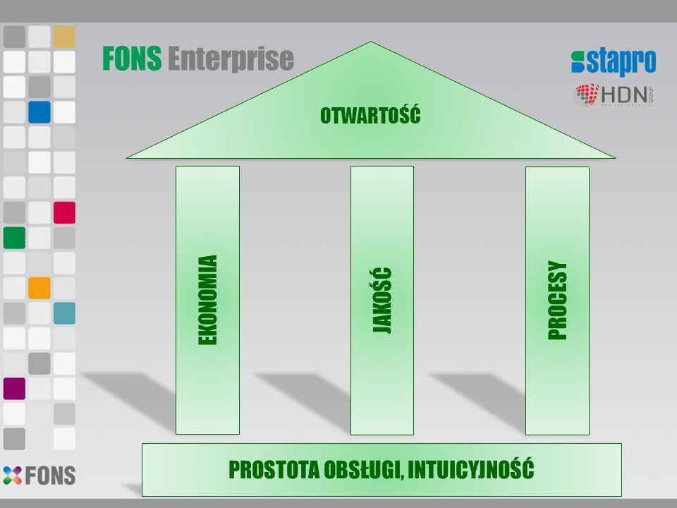 PROSTOTA OBSŁUGI, INTUICYJNOŚĆ EKONOMIA JAKOŚĆ PROCESY FONS Enterprise