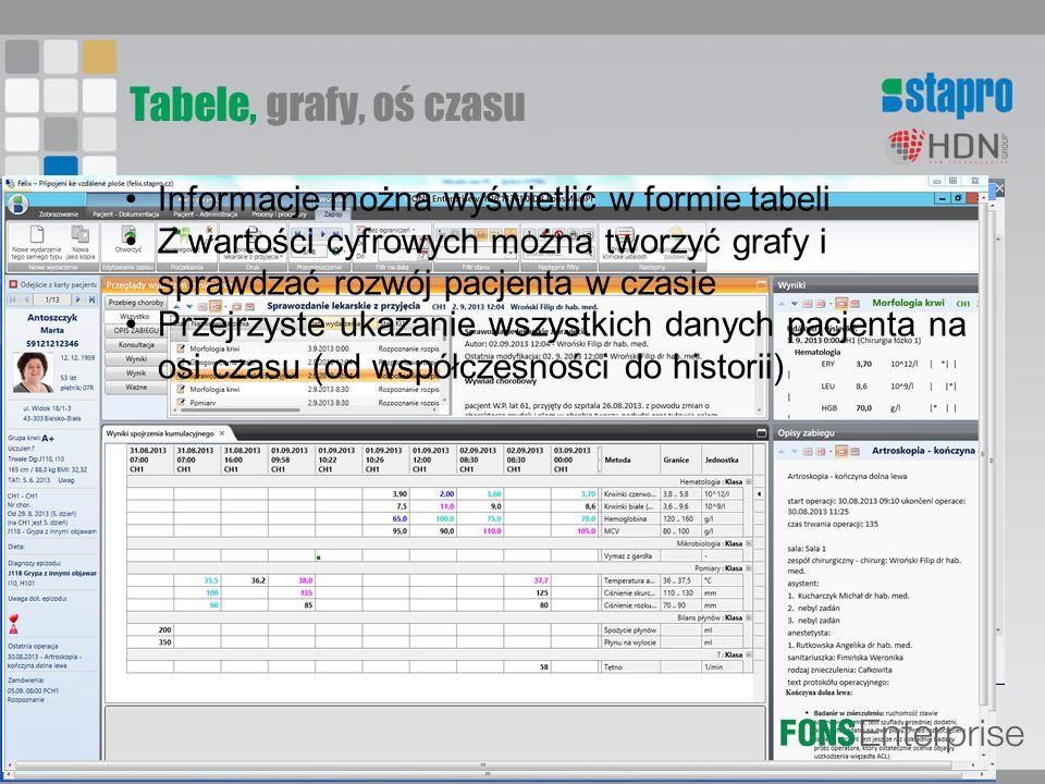 Tabele, grafy, oś czasu Informacje można wyświetlić w formie tabeli Z wartości cyfrowych można tworzyć grafy i sprawdzać rozwój pacjenta w czasie Przejrzyste ukazanie wszystkich danych pacjenta na osi czasu (od współczesności do historii)