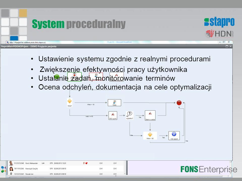 System proceduralny Ustawienie systemu zgodnie z realnymi procedurami Zwiększenie efektywności pracy użytkownika Ustalanie zadań, monitorowanie terminów Ocena odchyleń, dokumentacja na cele optymalizacji