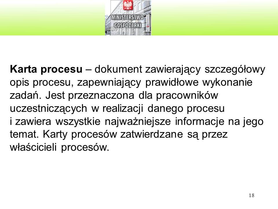 18 Karta procesu – dokument zawierający szczegółowy opis procesu, zapewniający prawidłowe wykonanie zadań.