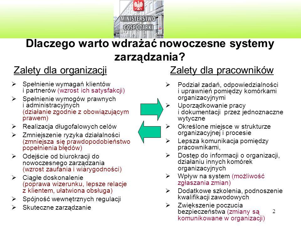 23 Chcesz zdobyć ogólne informacje o funkcjonującym w Ministerstwie systemie zarządzania.