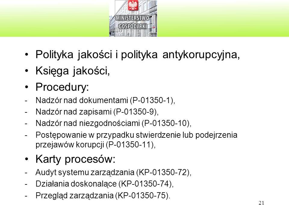 21 Polityka jakości i polityka antykorupcyjna, Księga jakości, Procedury: -Nadzór nad dokumentami (P-01350-1), -Nadzór nad zapisami (P-01350-9), -Nadzór nad niezgodnościami (P-01350-10), -Postępowanie w przypadku stwierdzenie lub podejrzenia przejawów korupcji (P-01350-11), Karty procesów: -Audyt systemu zarządzania (KP-01350-72), -Działania doskonalące (KP-01350-74), -Przegląd zarządzania (KP-01350-75).