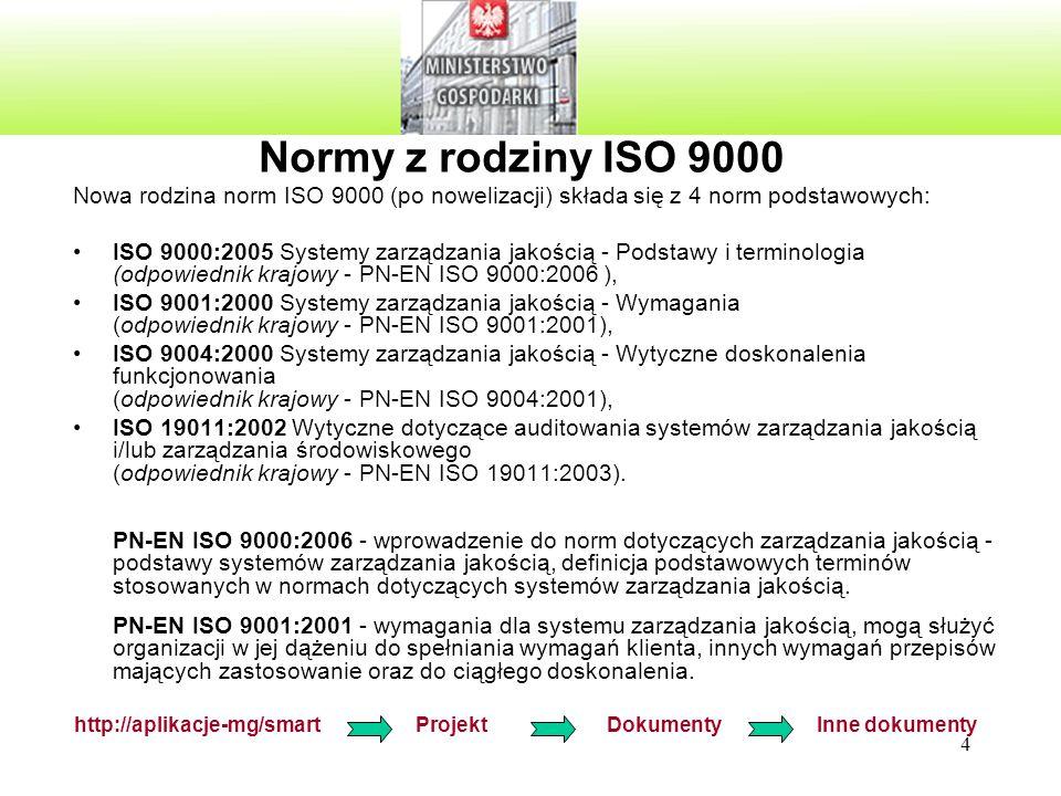 5 Główne punkty normy PN-EN 9001:2001: 1.Zakres 2.