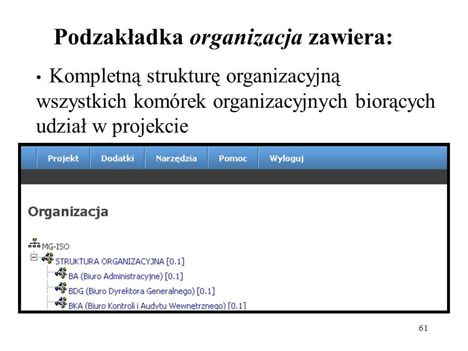 61 Podzakładka organizacja zawiera: Kompletną strukturę organizacyjną wszystkich komórek organizacyjnych biorących udział w projekcie