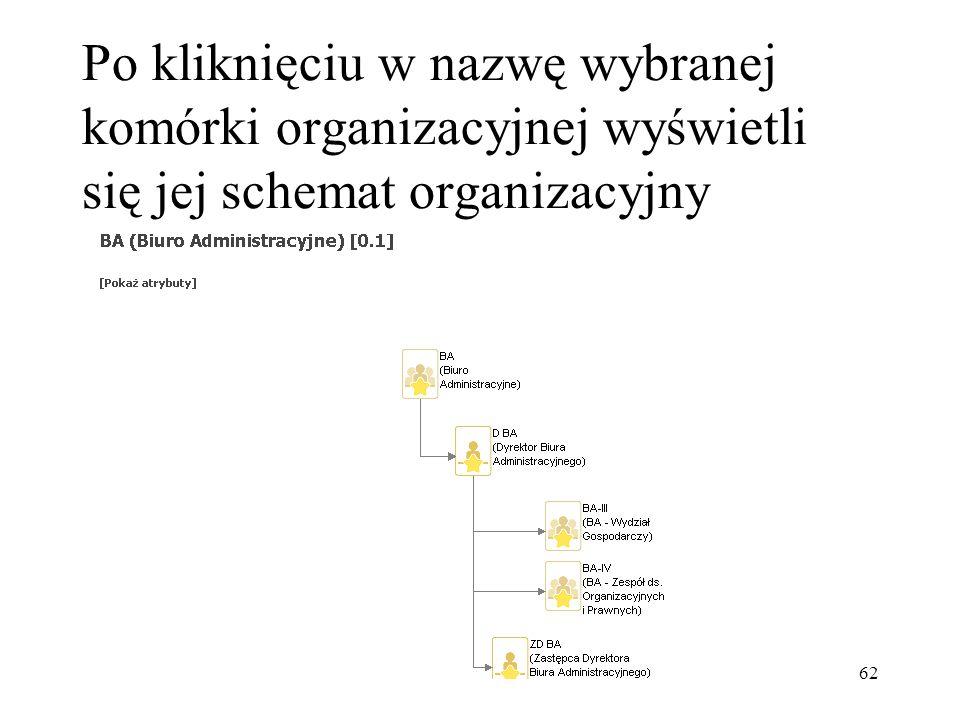 62 Po kliknięciu w nazwę wybranej komórki organizacyjnej wyświetli się jej schemat organizacyjny