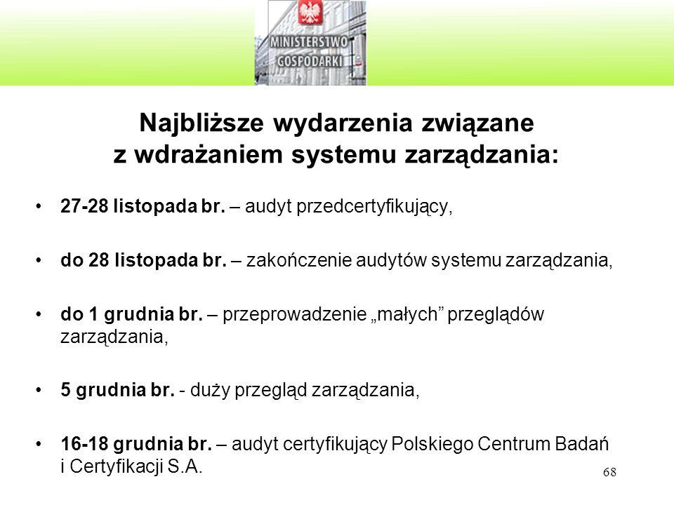 68 Najbliższe wydarzenia związane z wdrażaniem systemu zarządzania: 27-28 listopada br.