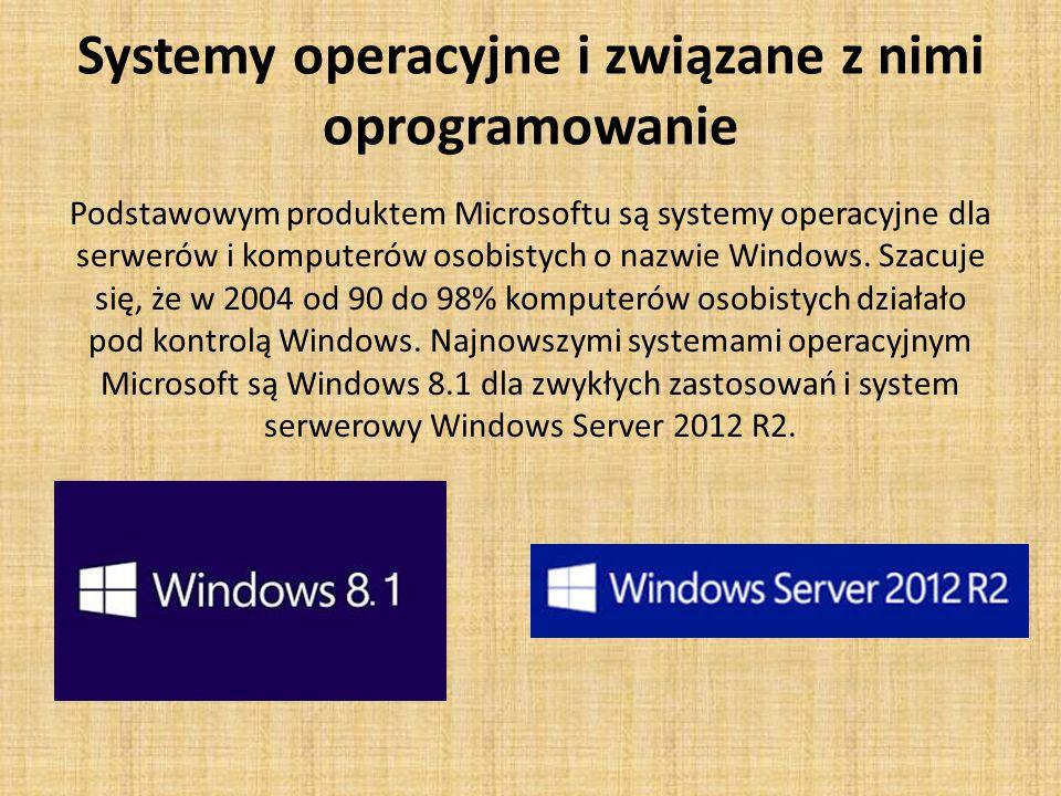 Systemy operacyjne i związane z nimi oprogramowanie Podstawowym produktem Microsoftu są systemy operacyjne dla serwerów i komputerów osobistych o nazwie Windows.