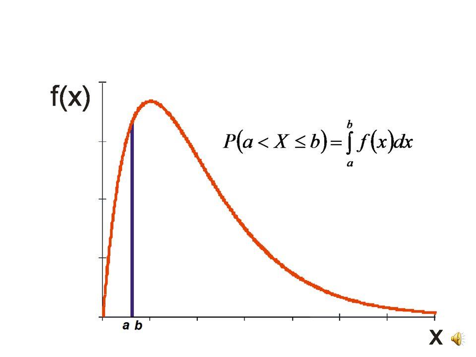 Funkcja gęstości rozkładu Jeśli zwiększamy liczbę pomiarów, histogram częstości dąży do wykresu tzw. funkcji gęstości rozkładu prawdopodobieństwa.